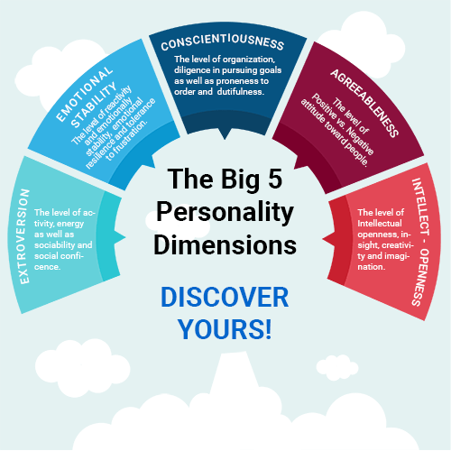 type of personality